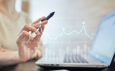 Key Performance Indicators: Hospitality Industry